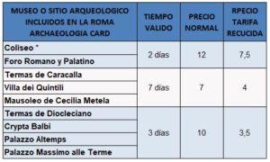 roma_archaelogia_card_ambidiosidad